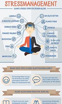 Infografik Stress