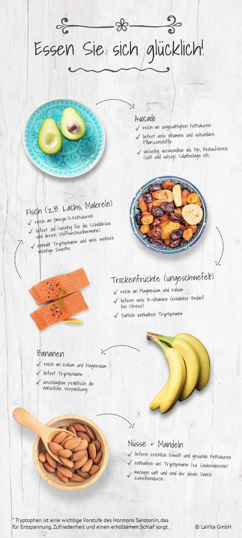 Infografik Brainfood: Essen Sie sich glücklich